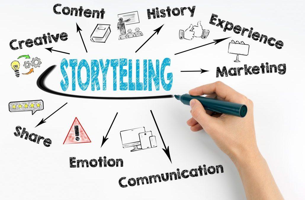 storytelling centro estetico